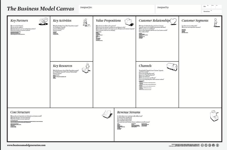 how to develop a business model pdf