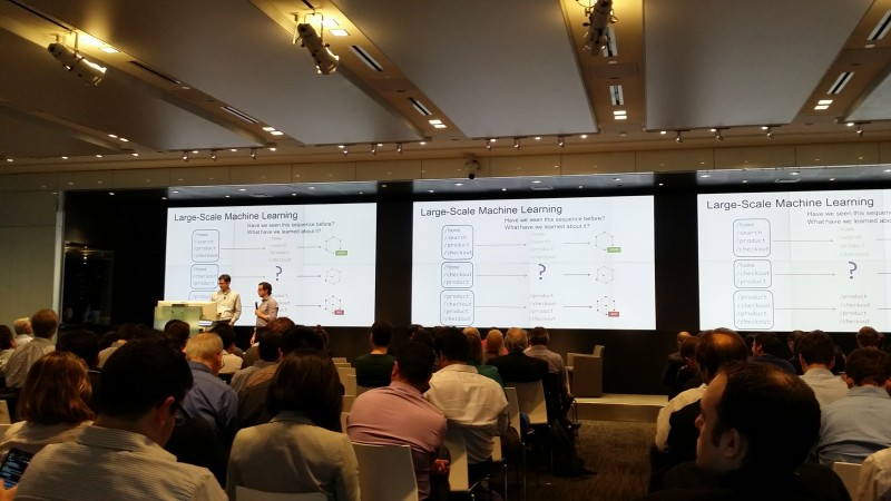 Data-Driven presentation at Bloomberg LP